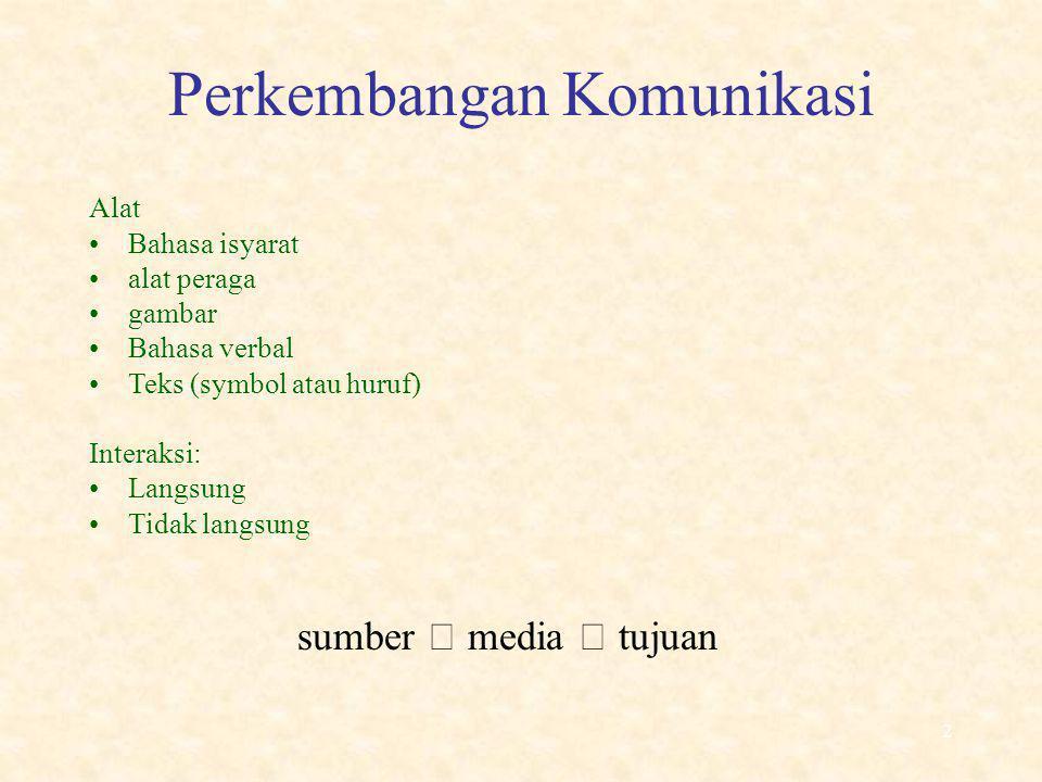 2 Perkembangan Komunikasi Alat Bahasa isyarat alat peraga gambar Bahasa verbal Teks (symbol atau huruf) Interaksi: Langsung Tidak langsung sumber  media  tujuan