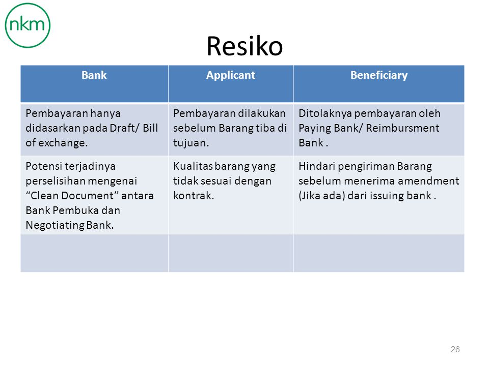 Usance Payable at Sight UPAS USPAS : Kewajiban dari Bank pembuka/Issuing bank to Beneficiary atau memberikan authorisasi kepada Bank yang ditunjuk/ nominated Bank untuk membayar Draft berjangka/time draft secara Sight .