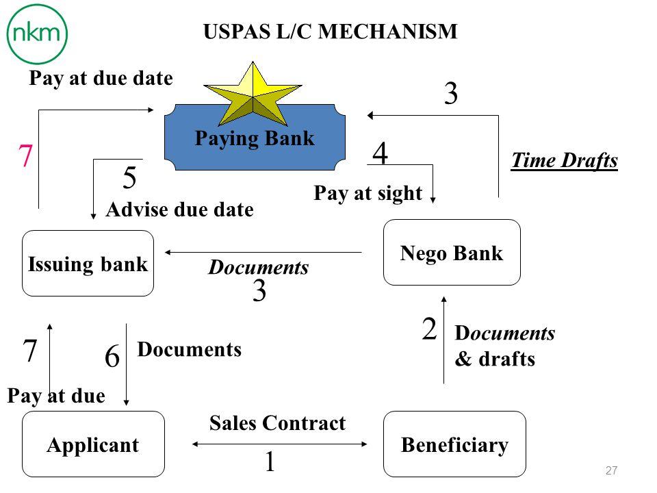 Resiko BankApplicantBeneficiary Pembayaran hanya didasarkan pada Draft/ Bill of exchange.