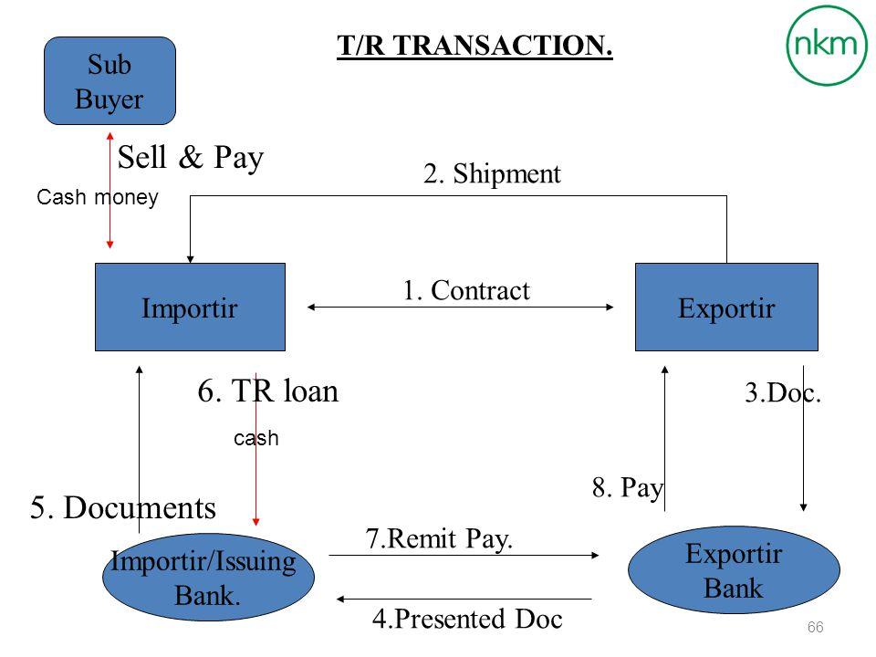 TRUST RECEIPT Cash Loan Kuasa yang diberikan oleh Bank kepada Importir untuk bertindak sebagai trustee dengan kewajiban sbb ; - Membawa document dan Barang atas nama Bank.