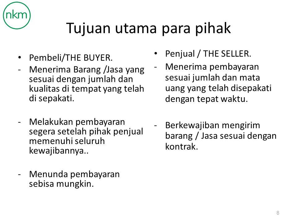Para Pihak yang terkait Pembeli/Buyer/Applicant.Penjual/Seller/Beneficiary.