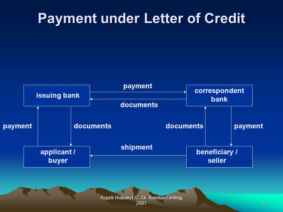 Aspek Hukum L/C, Dr.Ramlan Ginting, 200716 Penipuan (Fraud) dalam Transaksi L/C cont….