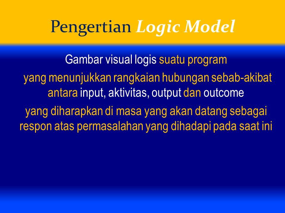 Pengertian Logic Model Gambar visual logis suatu program yang menunjukkan rangkaian hubungan sebab-akibat antara input, aktivitas, output dan outcome yang diharapkan di masa yang akan datang sebagai respon atas permasalahan yang dihadapi pada saat ini