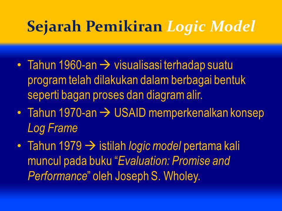 Sejarah Pemikiran Logic Model Tahun 1960-an  visualisasi terhadap suatu program telah dilakukan dalam berbagai bentuk seperti bagan proses dan diagra
