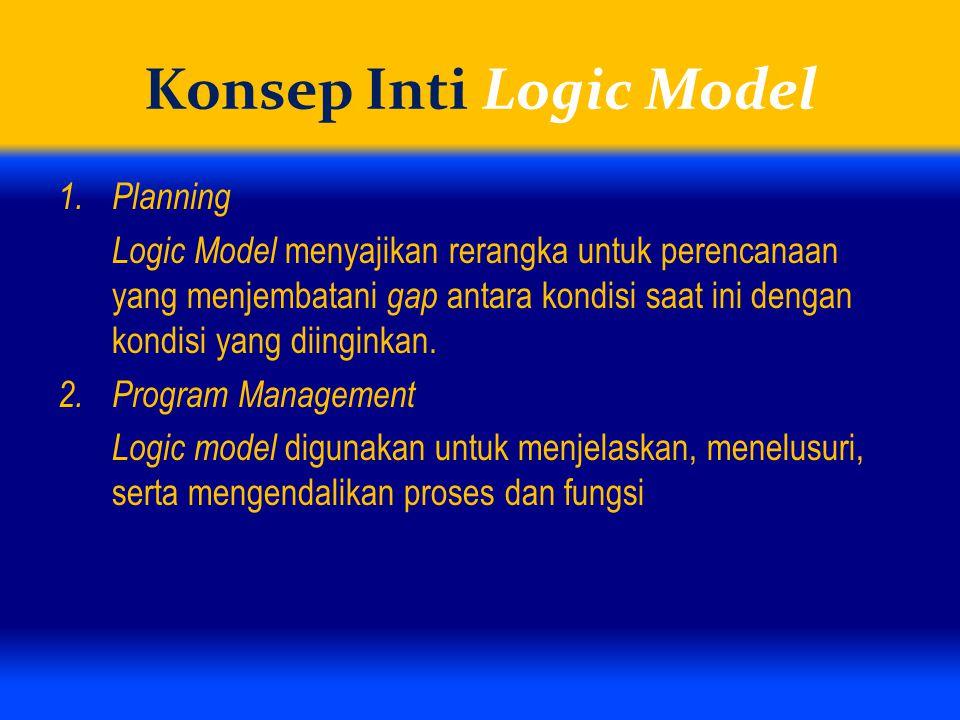 Konsep Inti Logic Model 1.Planning Logic Model menyajikan rerangka untuk perencanaan yang menjembatani gap antara kondisi saat ini dengan kondisi yang
