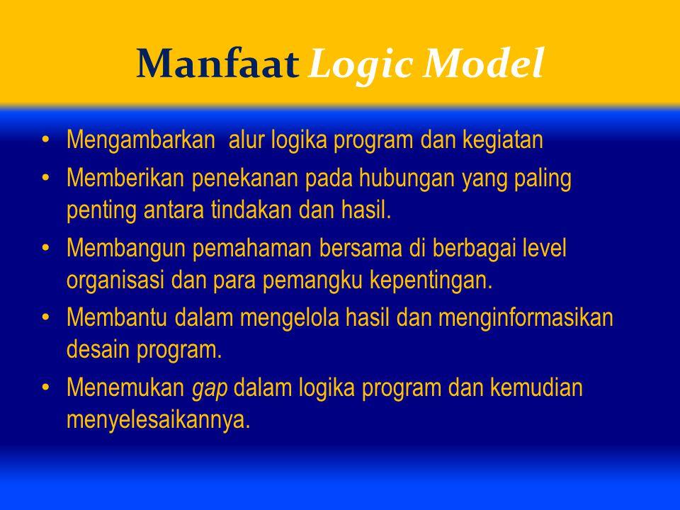 Manfaat Logic Model Mengambarkan alur logika program dan kegiatan Memberikan penekanan pada hubungan yang paling penting antara tindakan dan hasil.