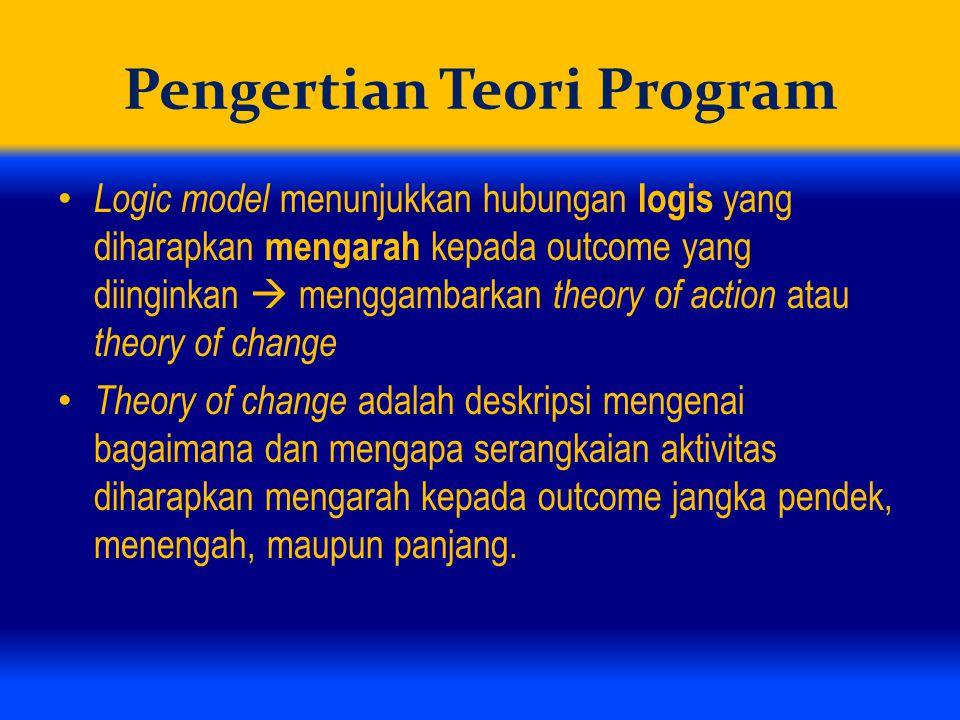 Pengertian Teori Program Logic model menunjukkan hubungan logis yang diharapkan mengarah kepada outcome yang diinginkan  menggambarkan theory of acti
