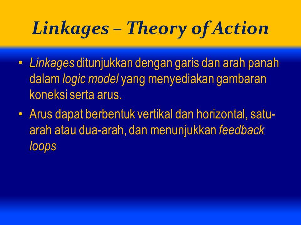 Linkages – Theory of Action Linkages ditunjukkan dengan garis dan arah panah dalam logic model yang menyediakan gambaran koneksi serta arus.