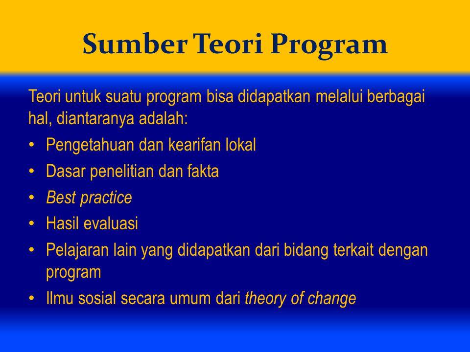 Sumber Teori Program Teori untuk suatu program bisa didapatkan melalui berbagai hal, diantaranya adalah: Pengetahuan dan kearifan lokal Dasar peneliti