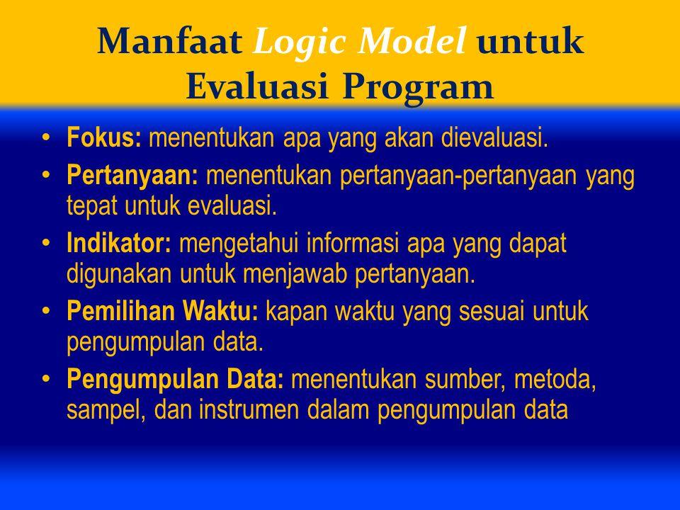 Manfaat Logic Model untuk Evaluasi Program Fokus: menentukan apa yang akan dievaluasi. Pertanyaan: menentukan pertanyaan-pertanyaan yang tepat untuk e