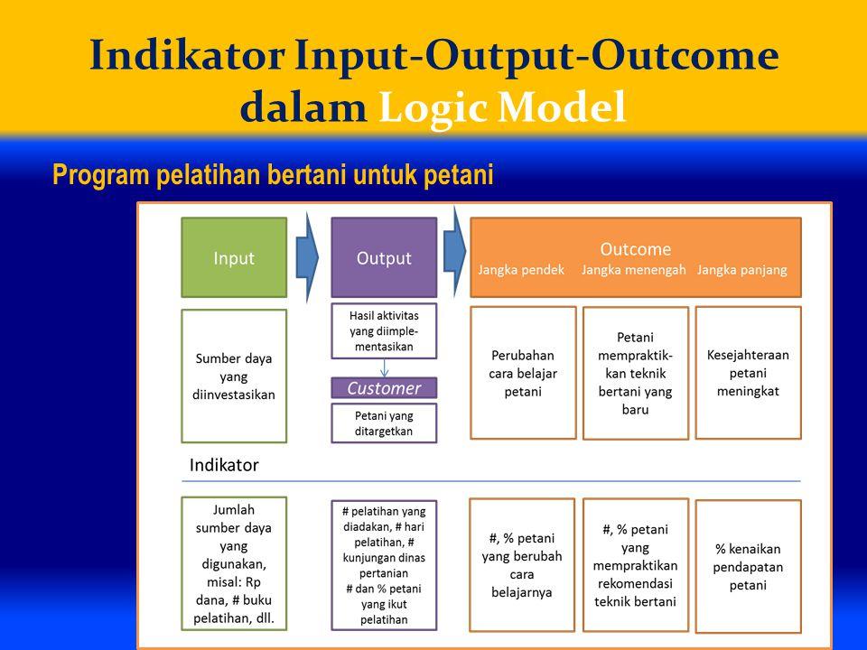 Indikator Input-Output-Outcome dalam Logic Model Program pelatihan bertani untuk petani