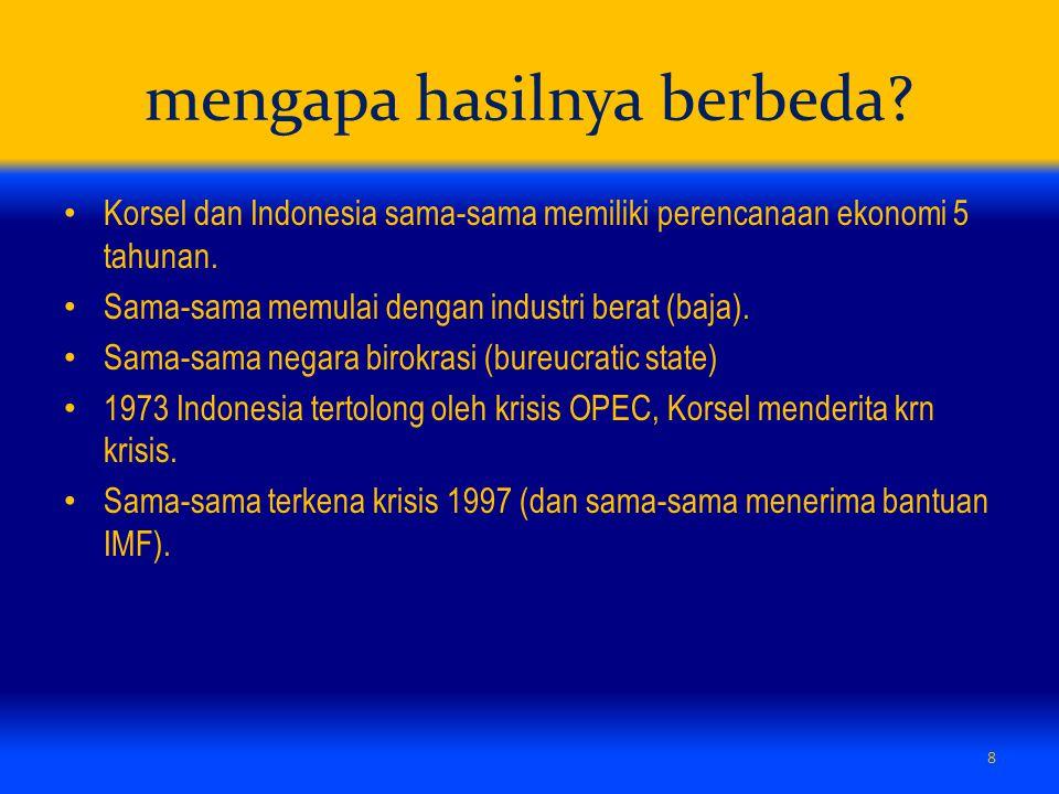 mengapa hasilnya berbeda? Korsel dan Indonesia sama-sama memiliki perencanaan ekonomi 5 tahunan. Sama-sama memulai dengan industri berat (baja). Sama-