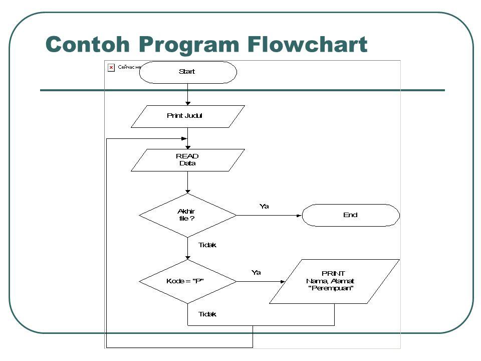 Simbol-simbol Flowchart Flow Direction Symbols (Simbol penghubung alur) Processing Symbols (Simbol proses).