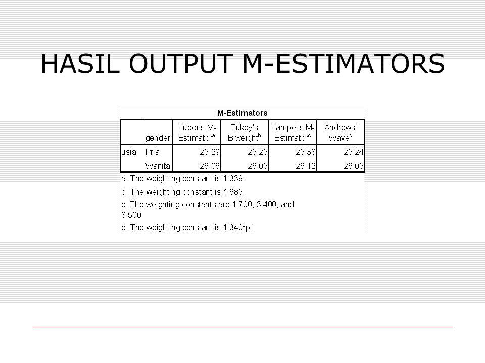 HASIL OUTPUT M-ESTIMATORS