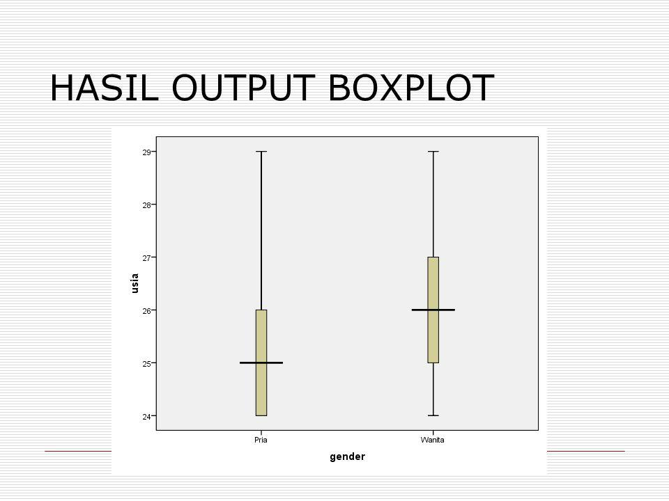 HASIL OUTPUT BOXPLOT