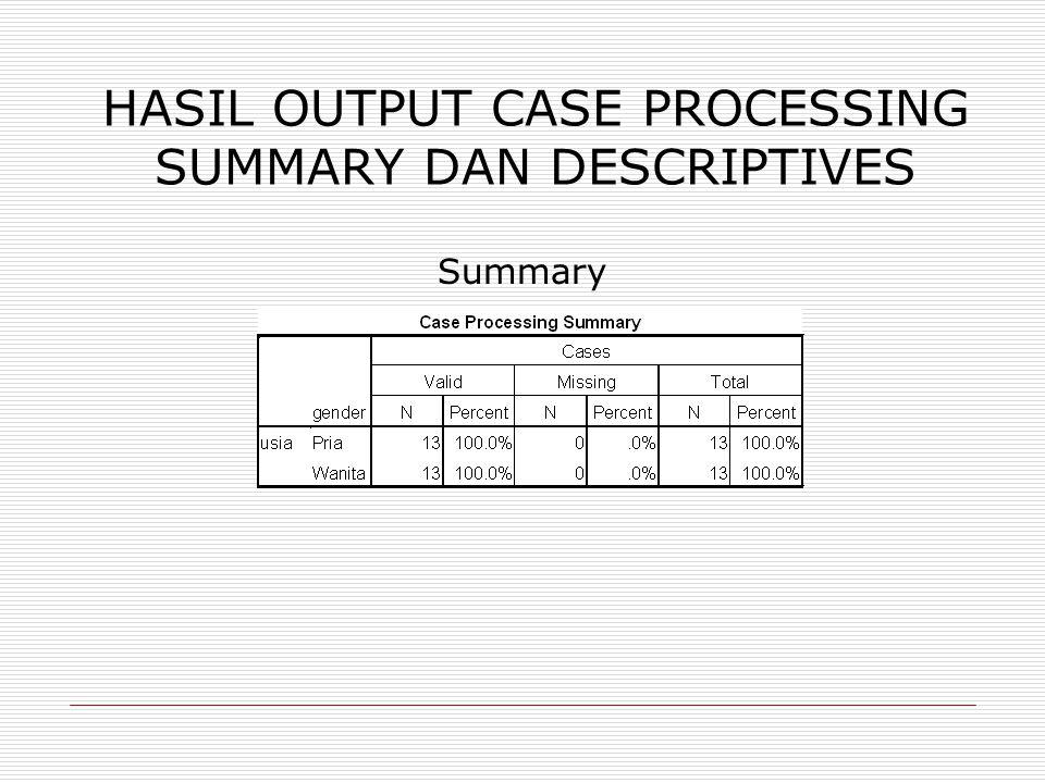 HASIL OUTPUT CASE PROCESSING SUMMARY DAN DESCRIPTIVES Summary