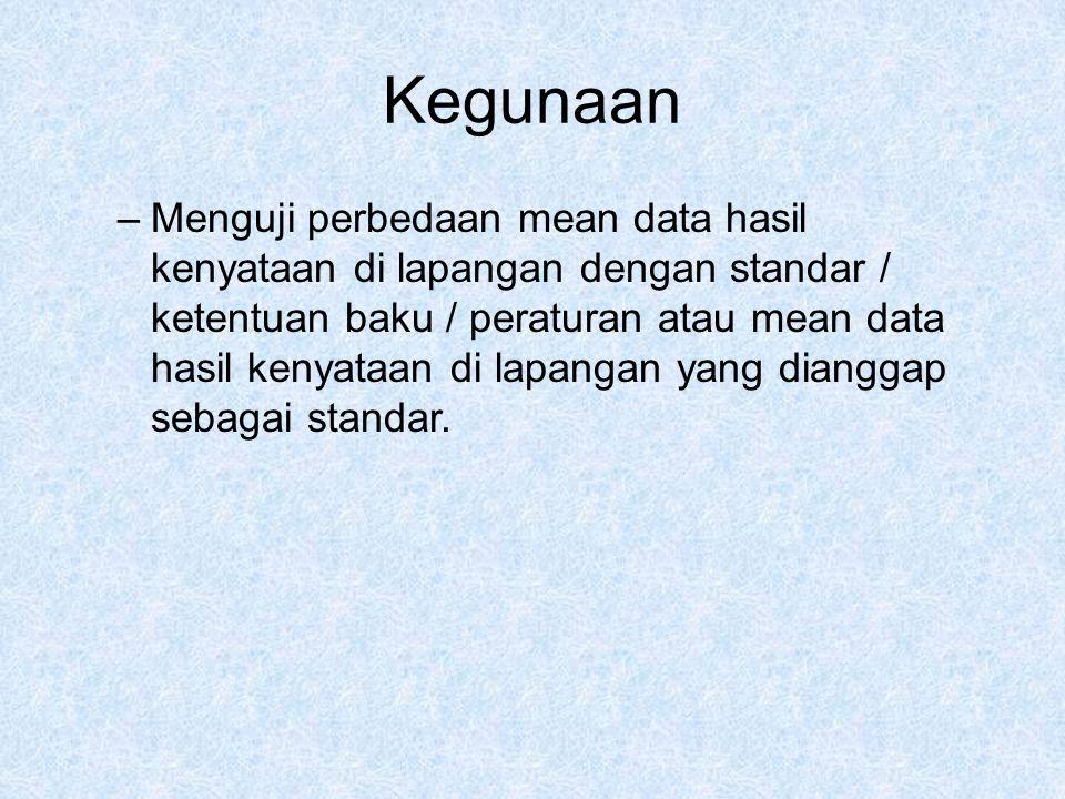 Rumus Z=nilai Z X=rata-rata data kenyataan  0 =rata-rata data standar  =standar deviasi data standar N=banyaknya sampel
