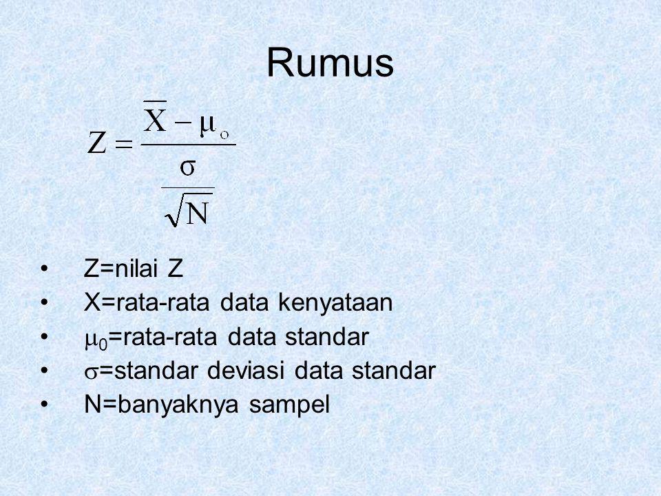 Ketentuan aplikasi –Data berskala interval atau rasio.