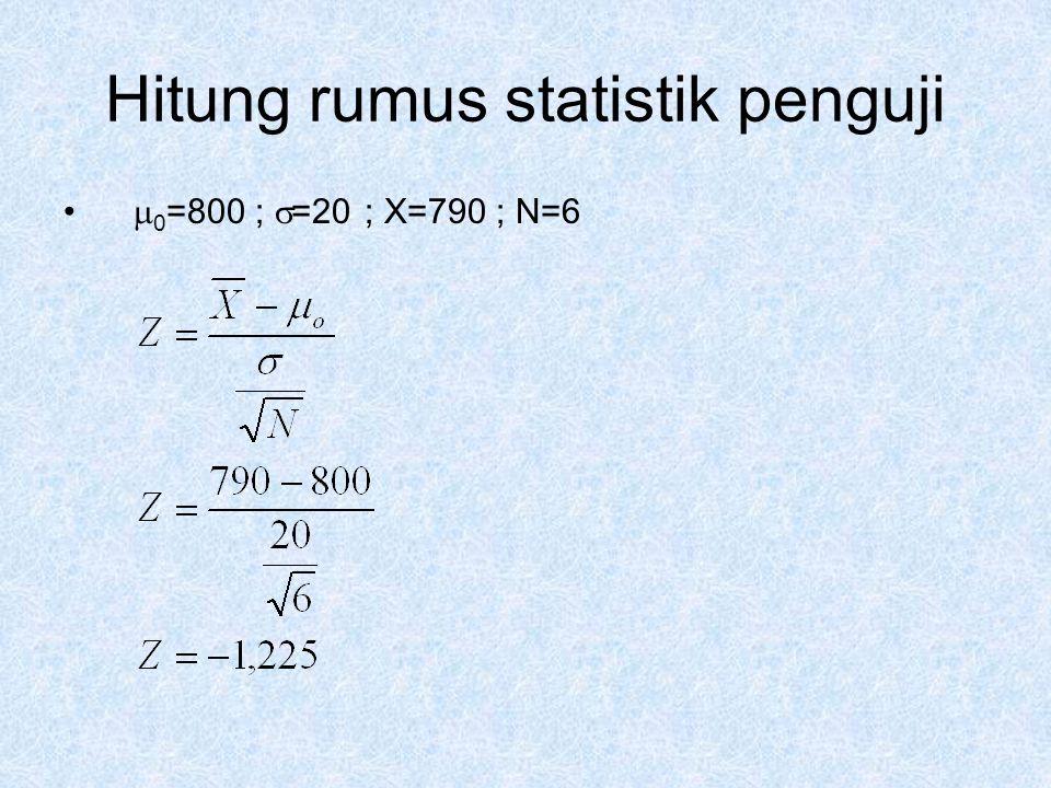 Df/db/dk –Dalam uji Z tidak diperlukan nilai df (  ) Nilai tabel –Nilai tabel Z kurva normal.