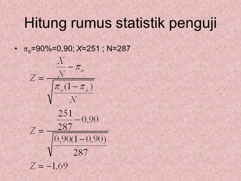 Hitung rumus statistik penguji  o =90%=0,90; X=251 ; N=287