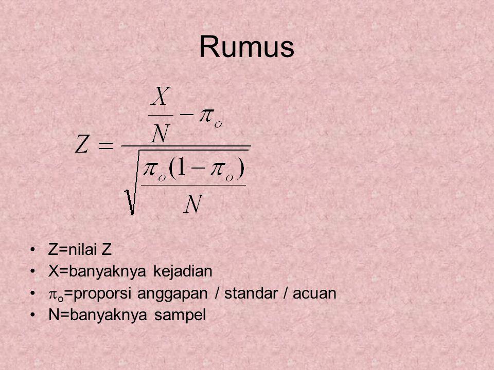 Rumus Z=nilai Z X=banyaknya kejadian  o =proporsi anggapan / standar / acuan N=banyaknya sampel
