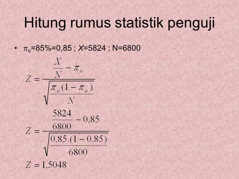 Hitung rumus statistik penguji  o =85%=0,85 ; X=5824 ; N=6800