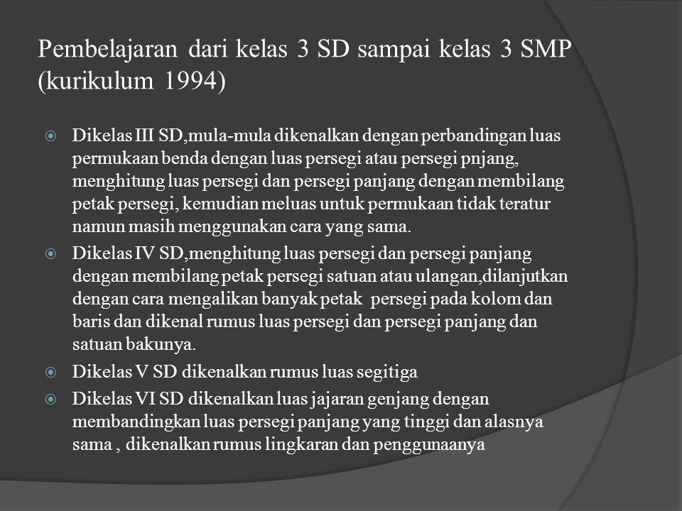Pembelajaran dari kelas 3 SD sampai kelas 3 SMP (kurikulum 1994)  Dikelas III SD,mula-mula dikenalkan dengan perbandingan luas permukaan benda dengan