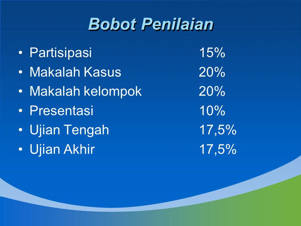 Bobot Penilaian Partisipasi15% Makalah Kasus20% Makalah kelompok20% Presentasi 10% Ujian Tengah 17,5% Ujian Akhir17,5%