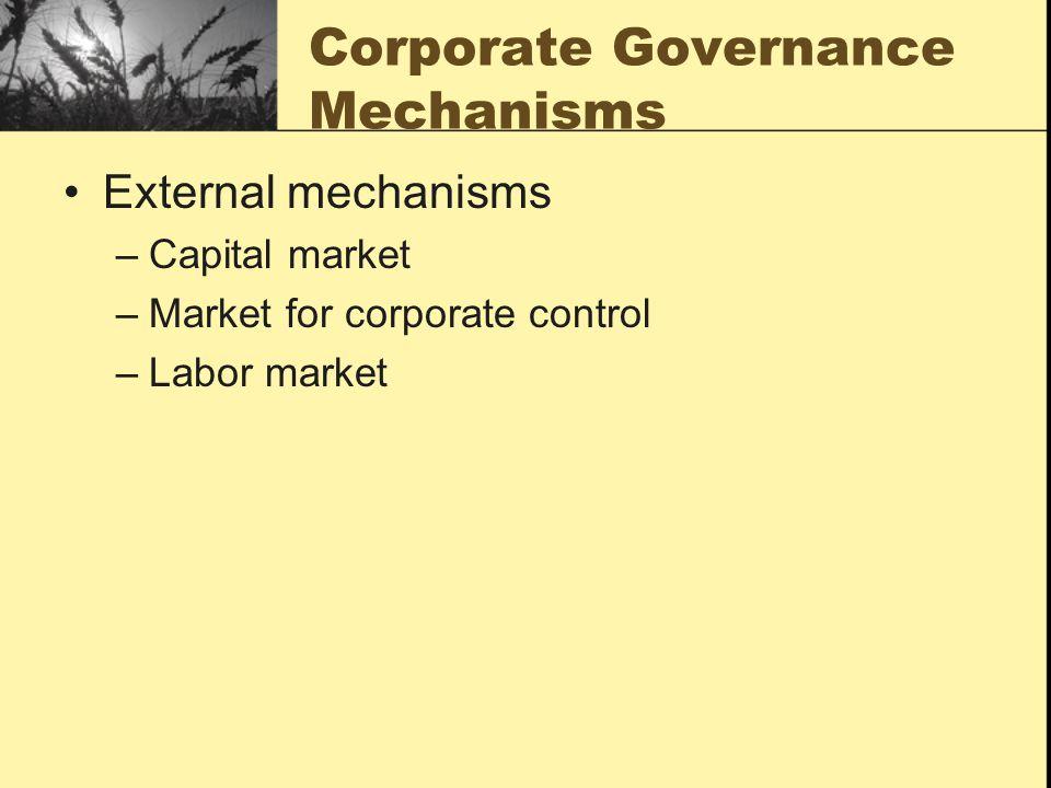 Corporate Governance Mechanisms External mechanisms –Capital market –Market for corporate control –Labor market