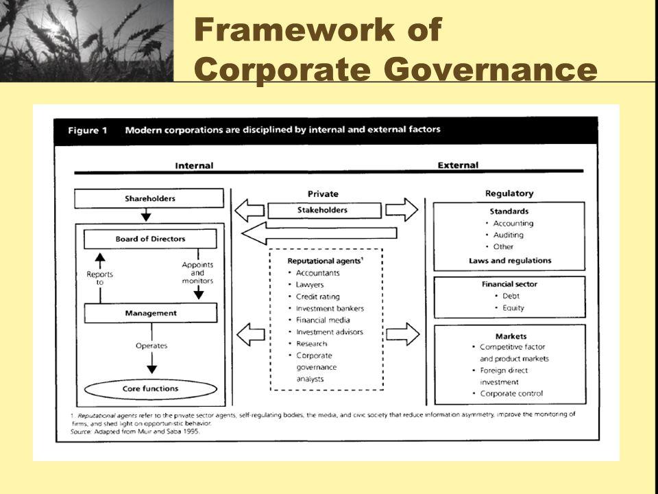 Framework of Corporate Governance