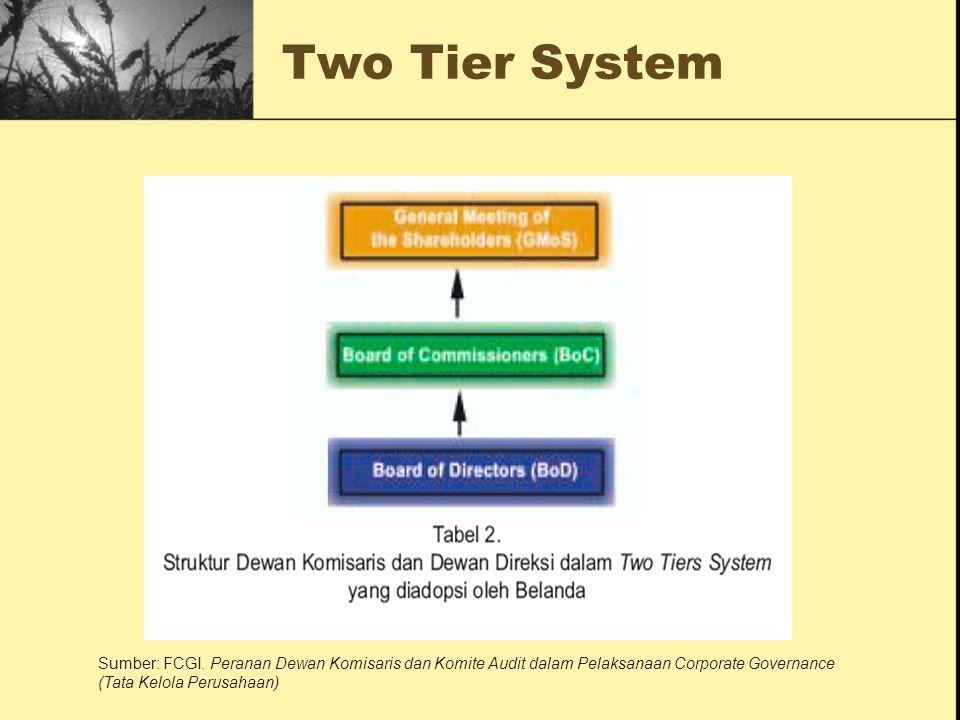 Two Tier System Sumber: FCGI. Peranan Dewan Komisaris dan Komite Audit dalam Pelaksanaan Corporate Governance (Tata Kelola Perusahaan)