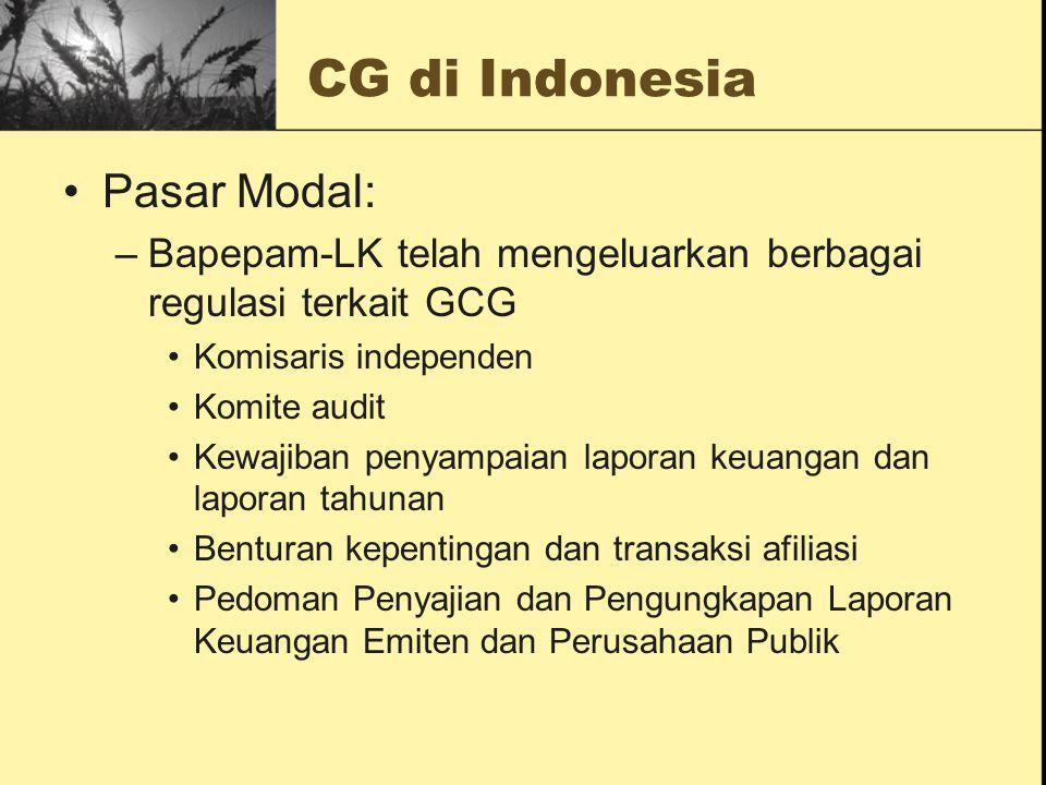 CG di Indonesia Pasar Modal: –Bapepam-LK telah mengeluarkan berbagai regulasi terkait GCG Komisaris independen Komite audit Kewajiban penyampaian lapo