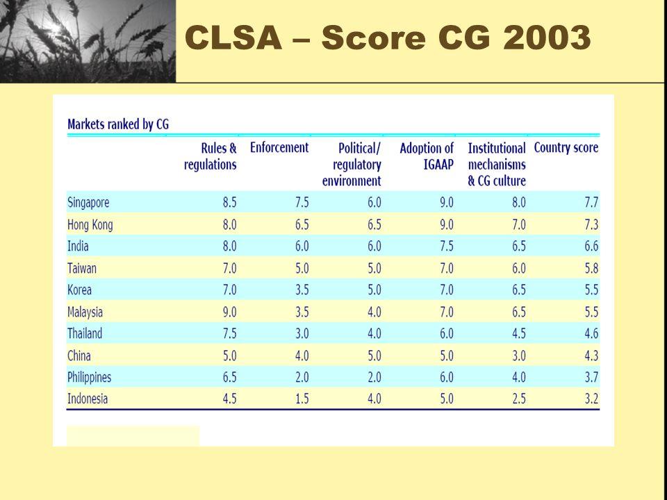 CLSA – Score CG 2003