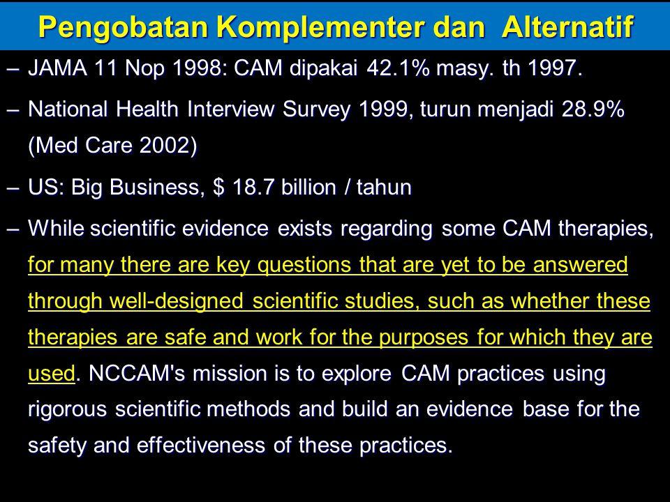 Pengobatan Komplementer dan Alternatif –JAMA 11 Nop 1998: CAM dipakai 42.1% masy. th 1997. –National Health Interview Survey 1999, turun menjadi 28.9%