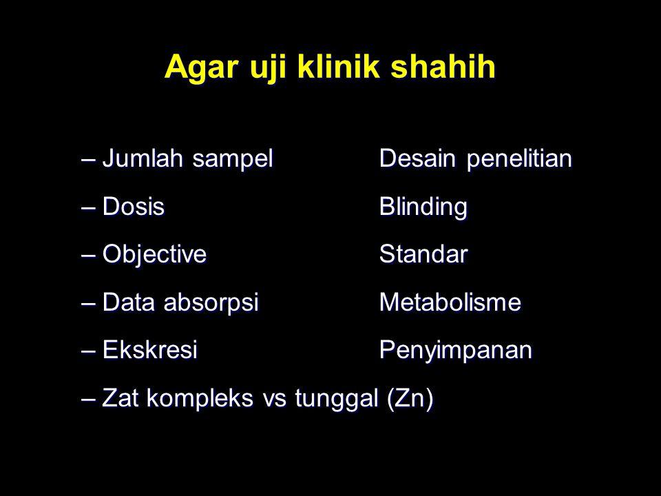 Agar uji klinik shahih –Jumlah sampel Desain penelitian –DosisBlinding –ObjectiveStandar –Data absorpsiMetabolisme –EkskresiPenyimpanan –Zat kompleks