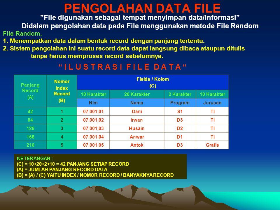PENGOLAHAN DATA FILE Panjang Record (A) Nomor Index Record (B) Fields / Kolom (C) 10 Karakter20 Karakter2 Karakter10 Karakter NimNamaProgramJurusan 42107.001.01DaniS1TI 84207.001.02IrwanD3TI 126307.001.03HusainD2TI 168407.001.04AnwarD1TI 210507.001.05AntokD3Grafis File digunakan sebagai tempat menyimpan data/informasi Didalam pengolahan data pada File menggunakan metode File Random I L U S T R A S I F I L E D A T A KETERANGAN : (C) = 10+20+2+10 = 42 PANJANG SETIAP RECORD (A) = JUMLAH PANJANG RECORD DATA (B) = (A) / (C) YAITU INDEX / NOMOR RECORD / BANYAKNYA RECORD File Random, 1.