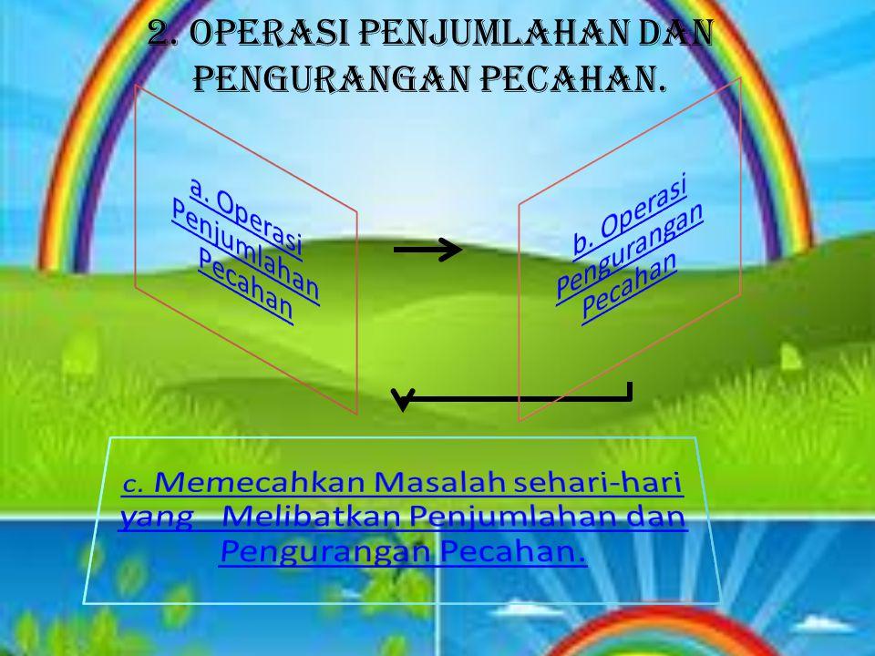 2. Operasi Penjumlahan dan Pengurangan Pecahan.