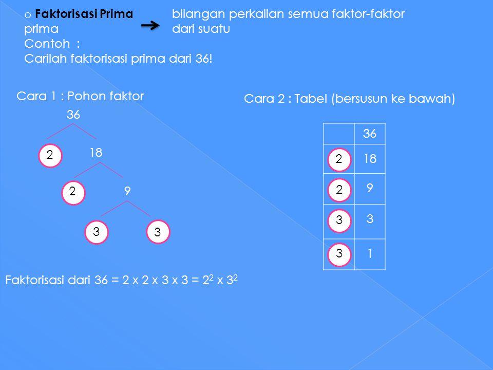 o Faktorisasi Prima bilangan perkalian semua faktor-faktor prima dari suatu Contoh : Carilah faktorisasi prima dari 36! 2 18 2 9 3 3 Faktorisasi dari