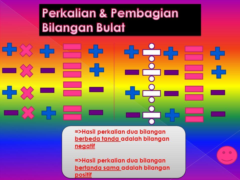 =>Hasil perkalian dua bilangan berbeda tanda adalah bilangan negatif =>Hasil perkalian dua bilangan bertanda sama adalah bilangan positif