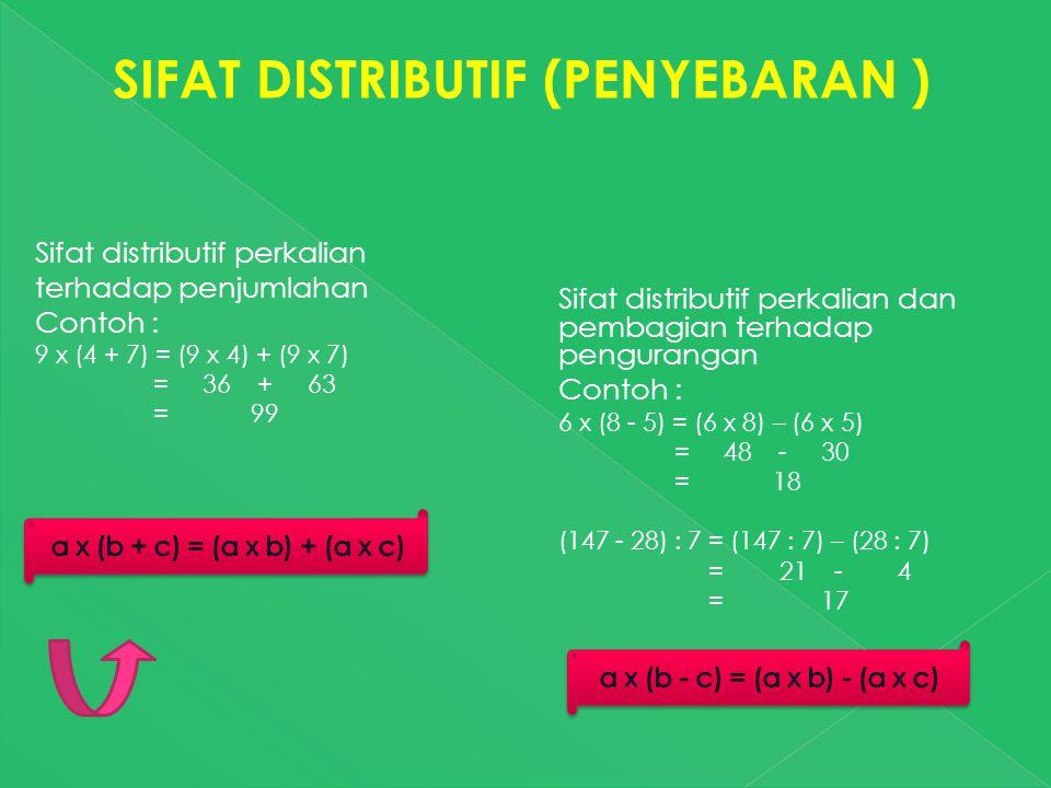 SIFAT DISTRIBUTIF (PENYEBARAN ) Sifat distributif perkalian terhadap penjumlahan Contoh : 9 x (4 + 7) = (9 x 4) + (9 x 7) = 36 + 63 = 99 Sifat distrib