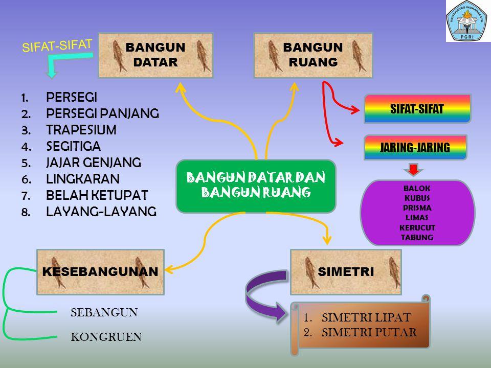 BANGUN DATAR DAN BANGUN RUANG KELOMPOK 10 ARI KUSTANTI( 2010135004o3) ARI WAHYUNINGSIH(201013500452) EPI SUSANTI(201013500481) SIGID RUDY S(201013500474)