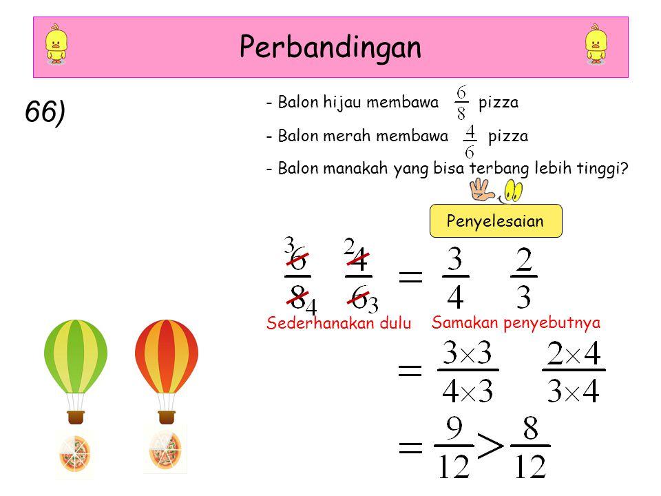 Penyelesaian - Balon hijau membawa pizza - Balon merah membawa pizza - Balon manakah yang bisa terbang lebih tinggi.