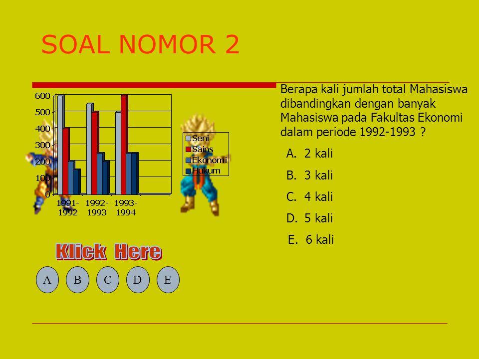 SOAL NOMOR 1 A BC DE