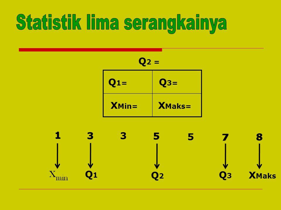Q1Q1 Q2Q2 Q3Q3 X maks