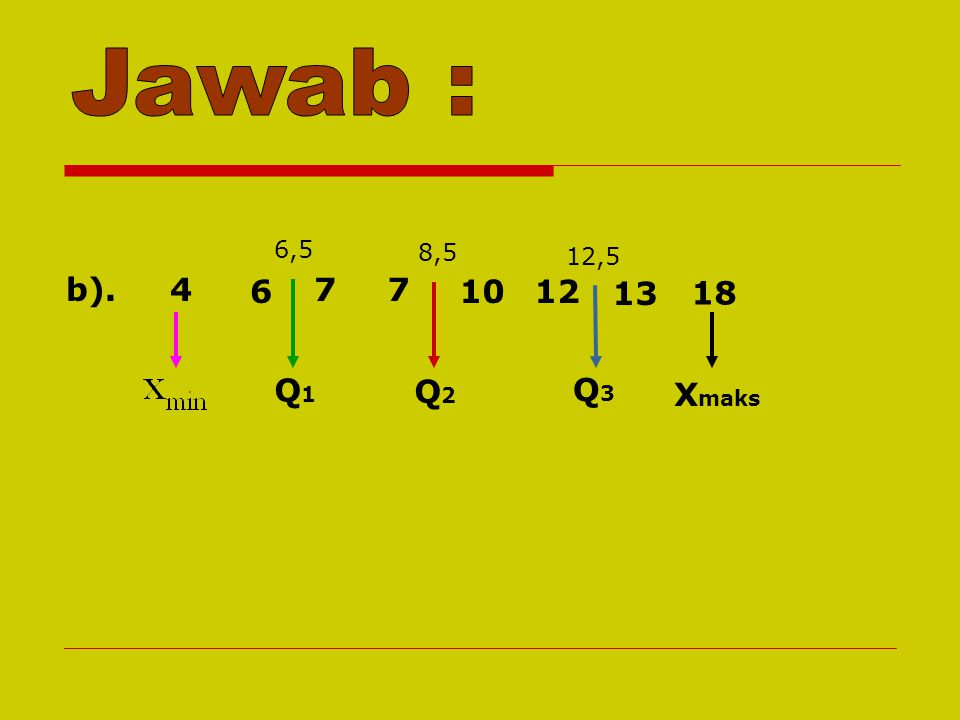 Q 1= Q 2 = Q 3= X Min= X Maks= Q1Q1 Q2Q2 Q3Q3 X Maks 1 33 5 5 7 8 3 5 7 1 8