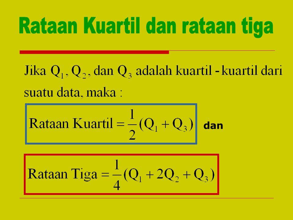 Q 1= Q 3= X Min= X Maks= Q 2 = 4 6 77 1012 13 18 X maks Q2Q2 Q1Q1 Q3Q3 6,5 8,5 12,5 4 18