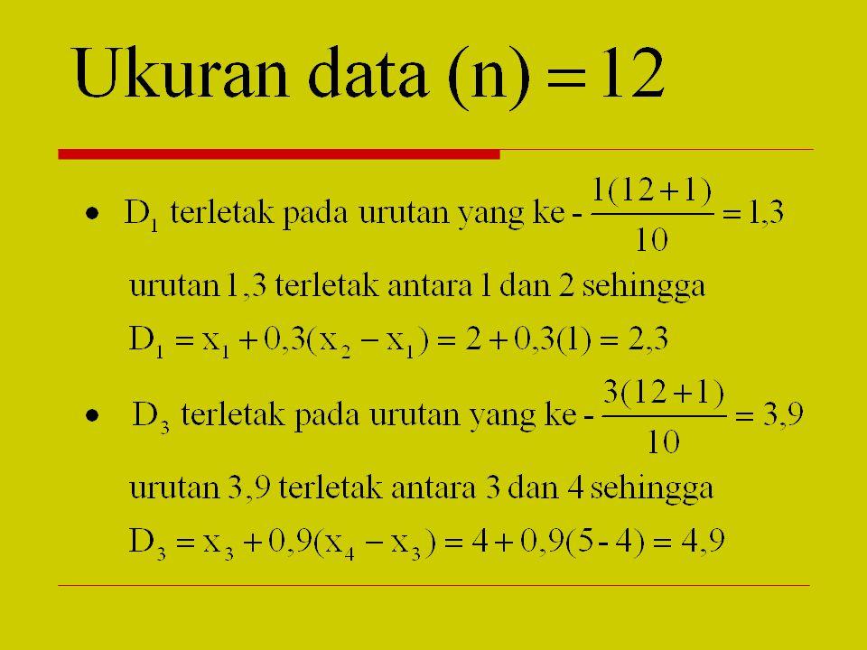 x1x1 x2x2 x3x3 x4x4 x5x5 x7x7 x6x6 x8x8 x9x9 x 10 x 11 x 12