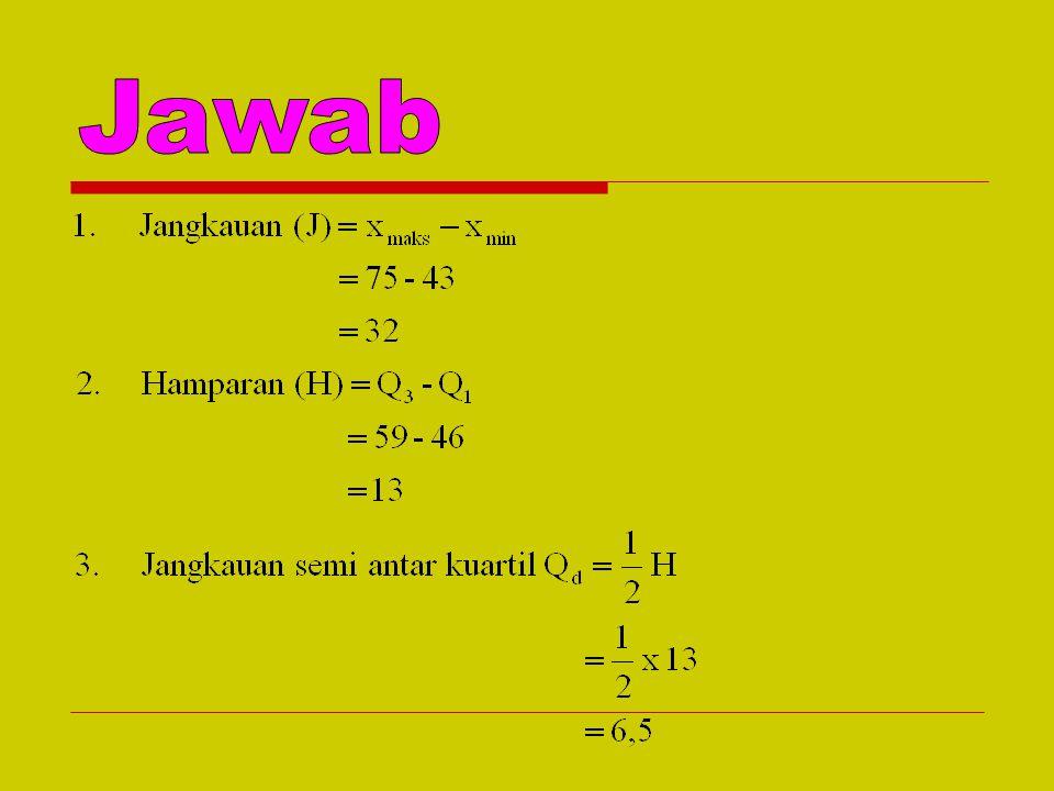 Q 1= 46 Q 2 = 52 Q 3= 59 X Min=43 X Maks=75