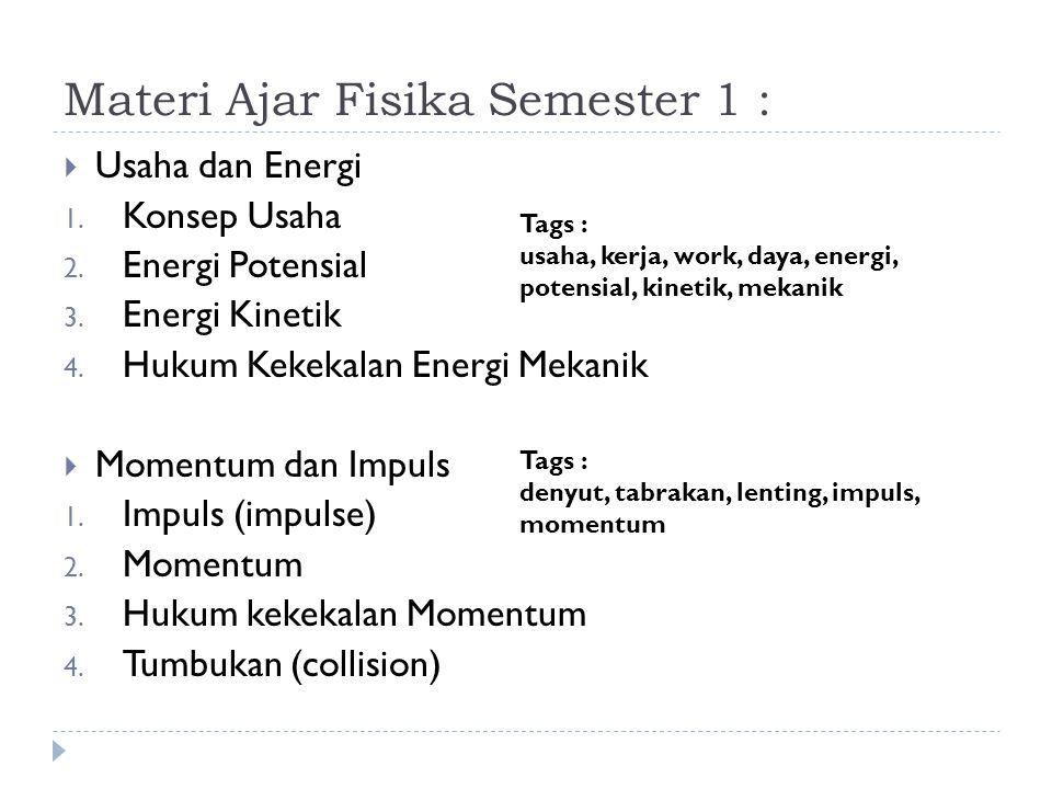 Materi Ajar Fisika Semester 1 :  Usaha dan Energi 1. Konsep Usaha 2. Energi Potensial 3. Energi Kinetik 4. Hukum Kekekalan Energi Mekanik  Momentum