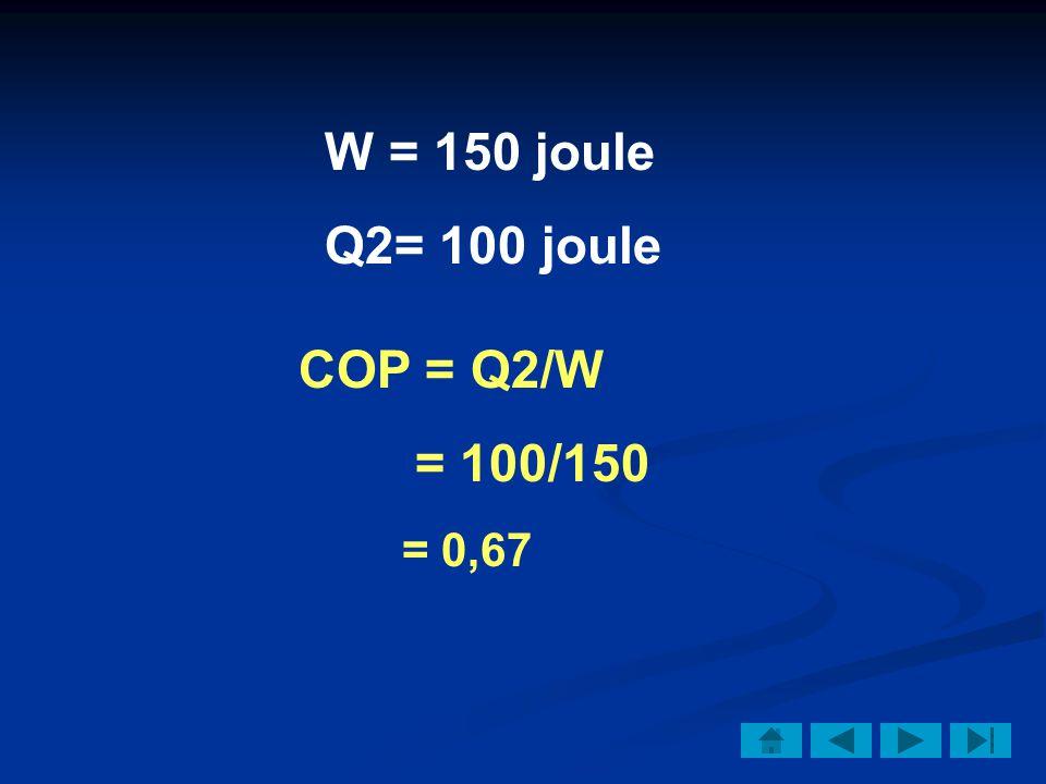 W = 150 joule Q2= 100 joule COP = Q2/W = 100/150 = 0,67